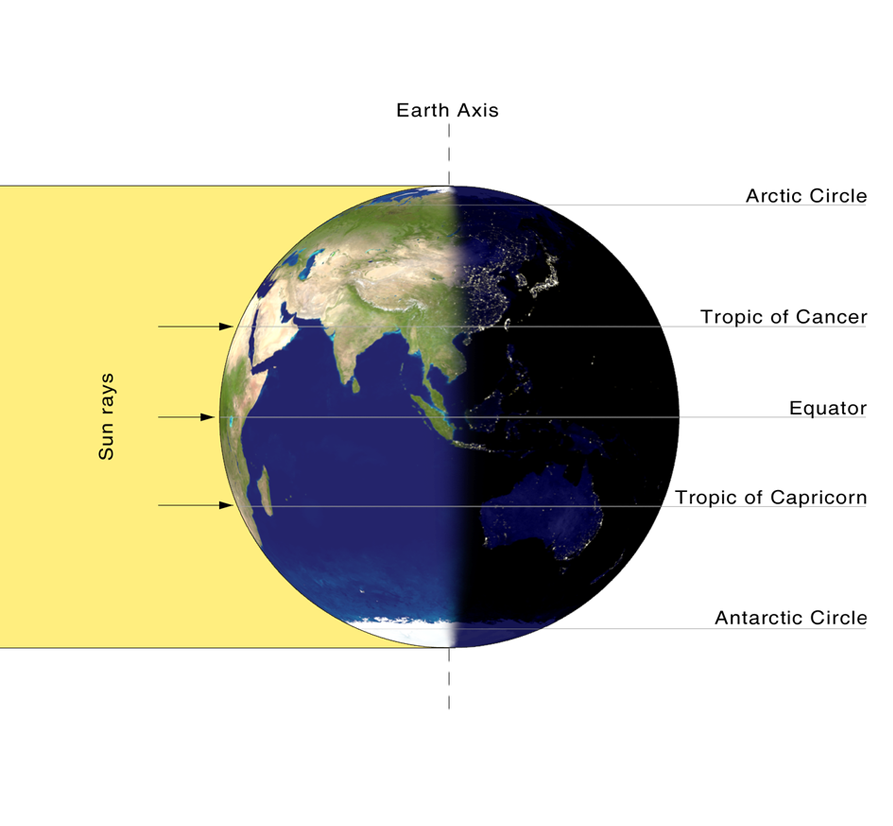 Twelve Months:The First Equinox One
